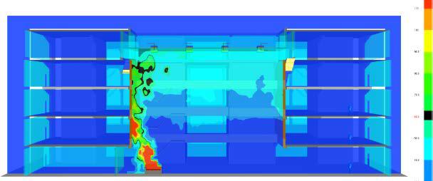 Komax Brandsimulation